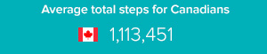 Average total steps for Americans